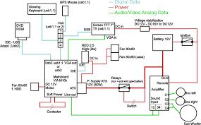 car amplifier wiring diagram installation wiring diagram and