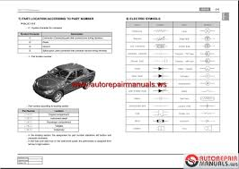 ssangyong actyon sports q120 2006 09 service manuals and electric