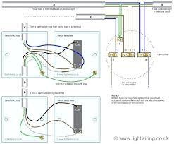 installing fluorescent light fixture install fluorescent lighting contractmevouchers info