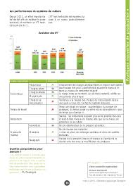 chambre d agriculture 15 innov a 2016
