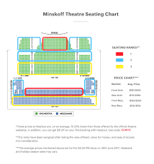 lovely seating chart winter garden theatre part 3 margate