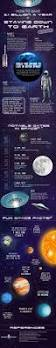 best 20 outer space facts ideas on pinterest space facts fun facts about outer space http poundstopocket co uk