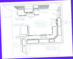 restaurant kitchen layout ideas kitchen 10 small restaurant kitchen layout ideas that