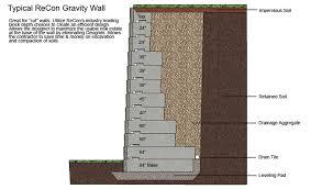 wet cast retaining wall block