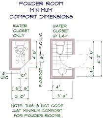 size of toilet powder room minumum comfort dimensions graphic standards