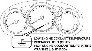 Coolant Light Mazda Cx 5 Service U0026 Repair Manual Low Engine Coolant