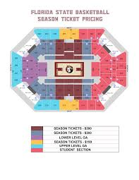 Ben Hill Griffin Stadium Map Membership Benefits Seminole Boosters