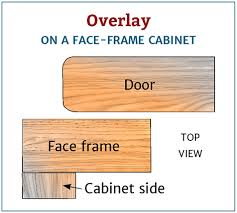 Overlay Cabinet Doors How To Choose The Right Hinges For Your Project Rockler How To