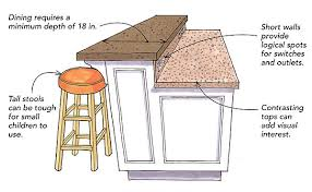 add your kitchen with kitchen island with stools midcityeast an island can be a great addition to a kitchen but it s important