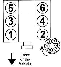 index of ftp uploads mazda repair instructions 1997 2000