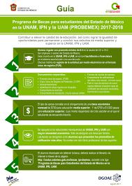 formato de pago del estado de mexico 2015 portal de becas unam universidad nacional autónoma de méxico
