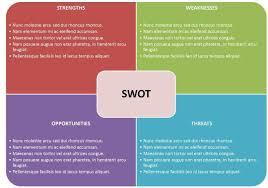 free swot analysis heres a beautiful editable swot analysis ppt