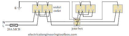 how to wire socket outlets in a domestic installations learning