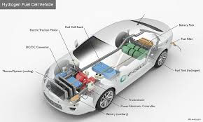 alternative fuels data center how do fuel cell electric vehicles