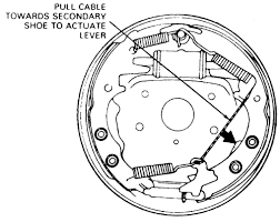 1994 ford f150 parts catalog rear drum brake diagram ford truck enthusiasts forums
