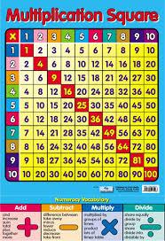multiplication tables for children free printable multiplication table maths numeracy childrens