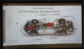 porsche 911 drivetrain image porsche 911 gt3 r hybrid powertrain size 1024 x 597