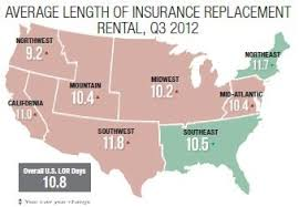 average rent us average length of rental where do you fall article auto
