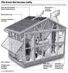 environmentally house plans modern zero energy house plans environmentally modern