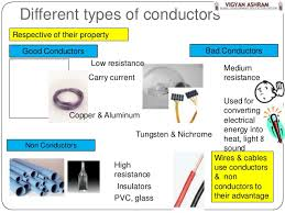 types of wires used in electrical wiring wiring part 3 wires cables