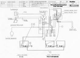 tiffin motorhome wiring diagram tiffin wiring diagrams collection