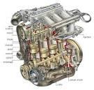 Le moteur à explosion (comment ça marche ?) - Bocage Motor Wagen