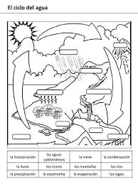Water Cycle Worksheet Pdf All Worksheets Water Cycle Worksheet Pdf Free Printable