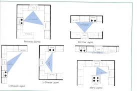 kitchen triangle design with island kitchen layout ideas 23 attractive design ideas layouts with
