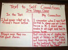 text to self connections chart from elizabethfarmer u0027s teacher