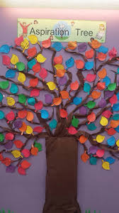 best 25 tree bulletin boards ideas on display
