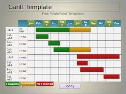 Gantt Chart Powerpoint Template Free Pontybistrogramercy Com Powerpoint Chart Template