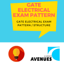 pattern of gate exam what is electrical engineering ee gate exam pattern gate
