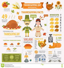 thanksgiving thanksgiving day interesting facts in infographic