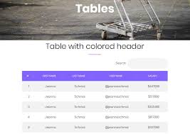 html table mobile friendly best 53 brand new responsive templates exles