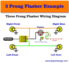 3 prong plug wiring diagram diagram wiring diagrams for diy car