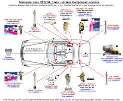 ml radio wiring diagram c mercedes radio wiring c car wiring