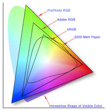 color space wikipedia