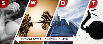 8 steps to create a superb swot analysis template in powerpoint