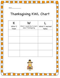 thanksgiving jeopardy by common contessa tpt