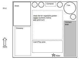 best 25 starting a vegetable garden ideas on pinterest when to