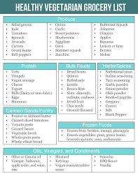 vegetarian grocery list grocery list template