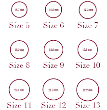 ring size how to find your ring size