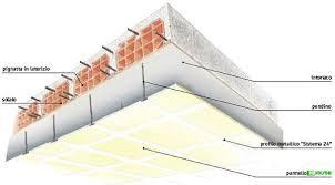 pannelli per isolamento termico soffitto controsoffitti isolanti tervolfon