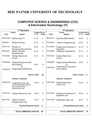 engineering circuit analysis 10th solutions manual 2008cse 110223062945 phpapp01 thumbnail 4 jpg cb u003d1298442620