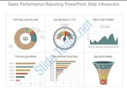 sales performance dashboard ppt presentation examples powerpoint