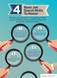 Jobs Search by To Search For A Job 4 Basic Job Search Skills To Master