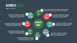 business model template ppt 964 best powerpoint templates