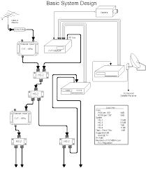 catv wiring diagram cat 5 wiring diagram pdf u2022 wiring diagrams j