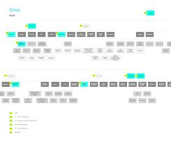 klare thoughts from a designer developer
