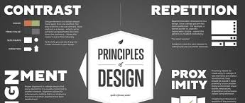 visual layout meaning the principles of design j6 design australia